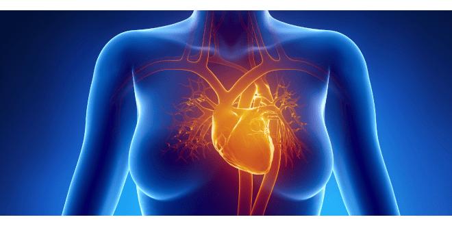 akut miyokard enfarktüsü