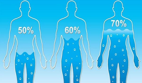 sıvı volüm dengesizliği riski