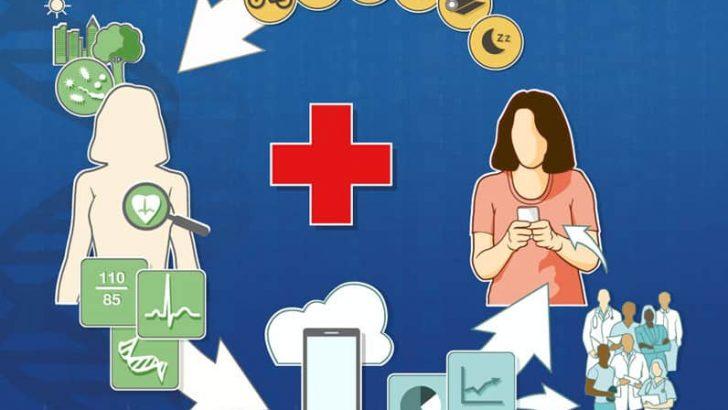 Sağlığını Etkili Yönetme ve Hemşirelik Bakımı